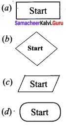 Samacheer Kalvi 11th Computer Science Solutions Chapter 7