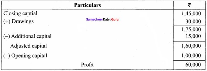 Samacheer Kalvi 12th Accountancy Solutions Chapter 1 Accounts from Incomplete Records 11