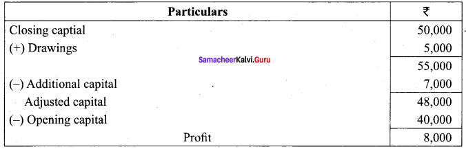 Samacheer Kalvi 12th Accountancy Solutions Chapter 1 Accounts from Incomplete Records 13