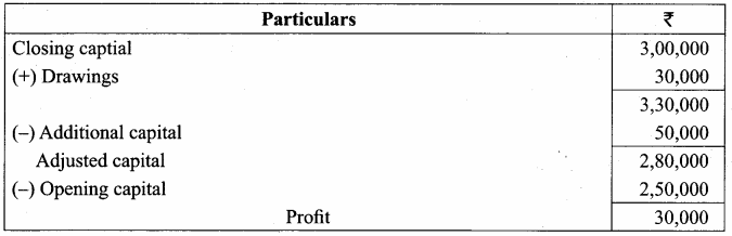 Samacheer Kalvi 12th Accountancy Solutions Chapter 1 Accounts from Incomplete Records 21
