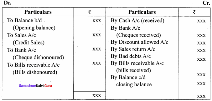 Samacheer Kalvi 12th Accountancy Solutions Chapter 1 Accounts from Incomplete Records 3