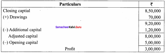Samacheer Kalvi 12th Accountancy Solutions Chapter 1 Accounts from Incomplete Records 5