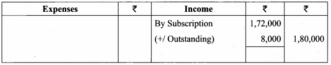 Samacheer Kalvi 12th Accountancy Solutions Chapter 2 Accounts of Not-For-Profit Organisation 18