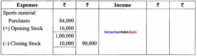 Samacheer Kalvi 12th Accountancy Solutions Chapter 2 Accounts of Not-For-Profit Organisation 30