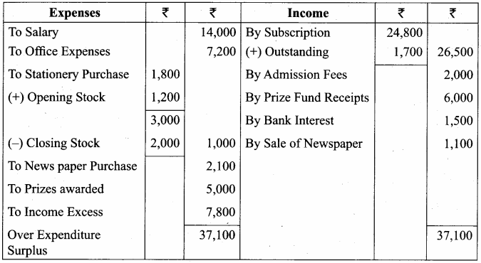 Samacheer Kalvi 12th Accountancy Solutions Chapter 2 Accounts of Not-For-Profit Organisation 46