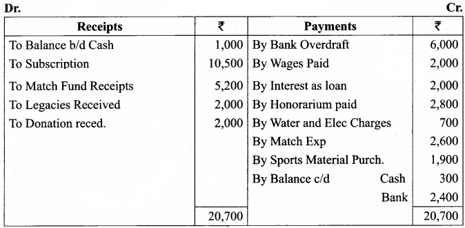 Samacheer Kalvi 12th Accountancy Solutions Chapter 2 Accounts of Not-For-Profit Organisation 5