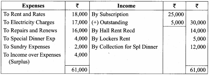 Samacheer Kalvi 12th Accountancy Solutions Chapter 2 Accounts of Not-For-Profit Organisation 52