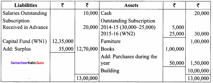 Samacheer Kalvi 12th Accountancy Solutions Chapter 2 Accounts of Not-For-Profit Organisation 73