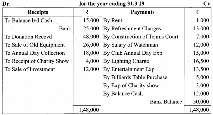 Samacheer Kalvi 12th Accountancy Solutions Chapter 2 Accounts of Not-For-Profit Organisation 9