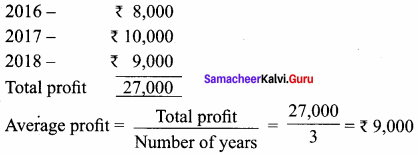 Samacheer Kalvi 12th Accountancy Solutions Chapter 4 Goodwill in Partnership Accounts 3