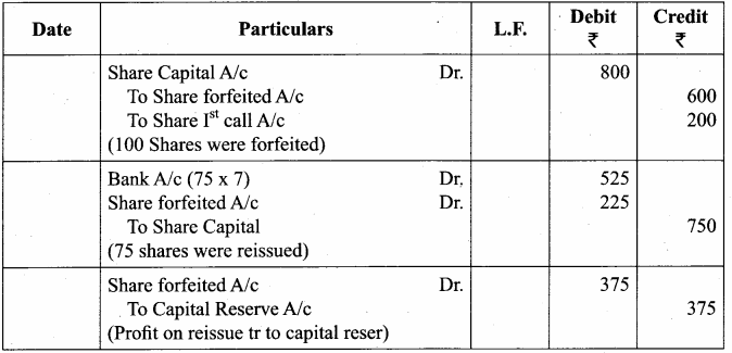 Samacheer Kalvi 12th Accountancy Solutions Chapter 7 Company Accounts 15