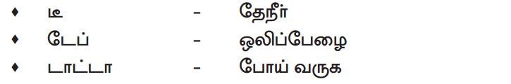 Samacheer Kalvi 8th Tamil Solutions Chapter 6.4 காலம் உடன் வரும் 4