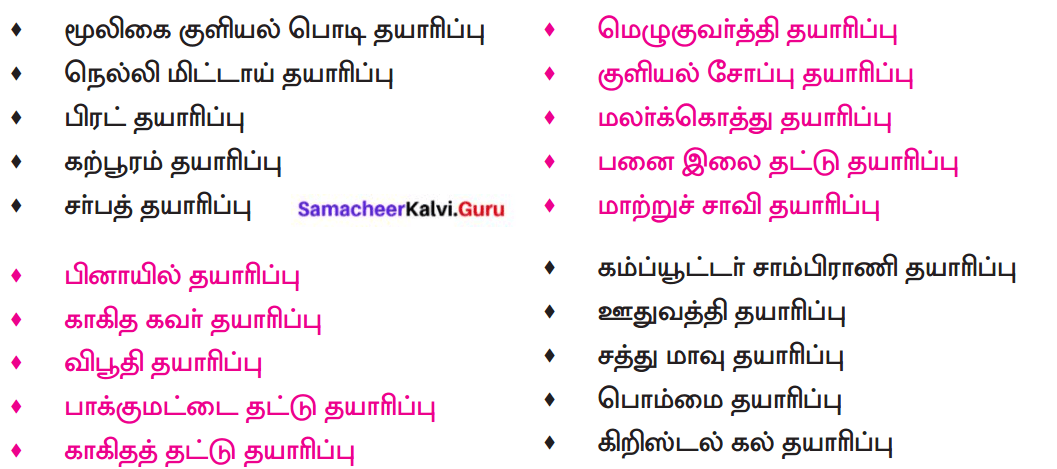 Samacheer Kalvi 8th Tamil Solutions Chapter 6.5 புணர்ச்சி 7