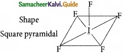 Tamil Nadu 11th Chemistry Model Question Paper 2 English Medium img 4
