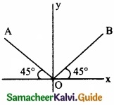 Tamil Nadu 11th Physics Model Question Paper 2 English Medium img 1