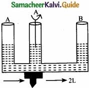 Tamil Nadu 11th Physics Model Question Paper 2 English Medium img 2