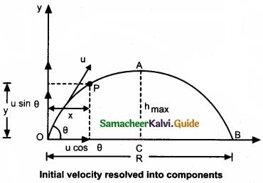 Tamil Nadu 11th Physics Model Question Paper 2 English Medium img 6