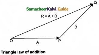 Tamil Nadu 11th Physics Model Question Paper 2 English Medium img 7