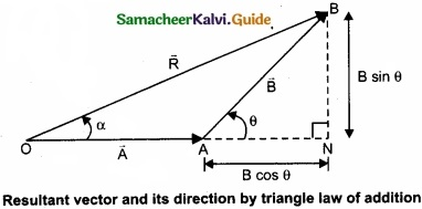 Tamil Nadu 11th Physics Model Question Paper 2 English Medium img 8