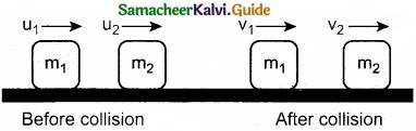 Tamil Nadu 11th Physics Model Question Paper 2 English Medium img 9