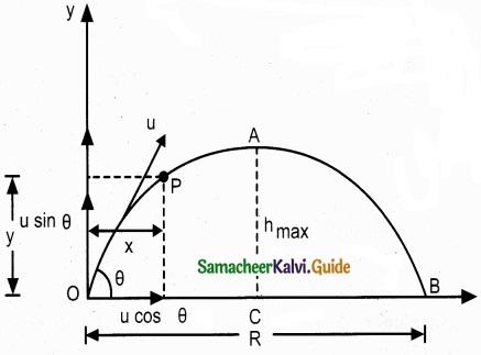 Tamil Nadu 11th Physics Model Question Paper 3 English Medium img 17