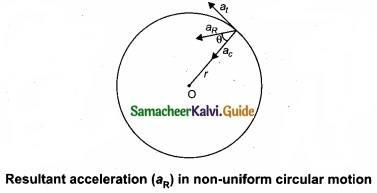 Tamil Nadu 11th Physics Model Question Paper 4 English Medium img 10