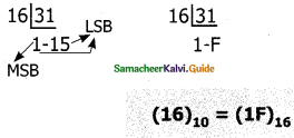 Samacheer Kalvi 11th Computer Science Guide Chapter 2 Number Systems 14