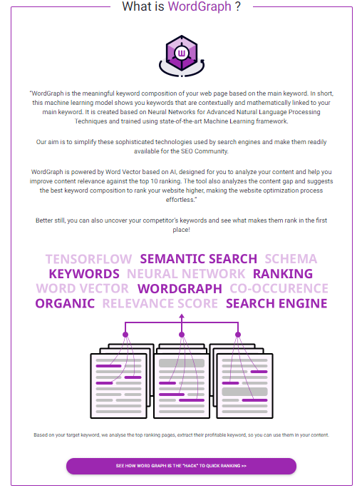 wordgraph-for-seo-content-that-is-friendly