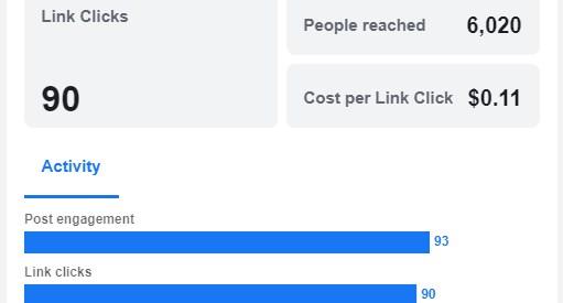 FB ads performance