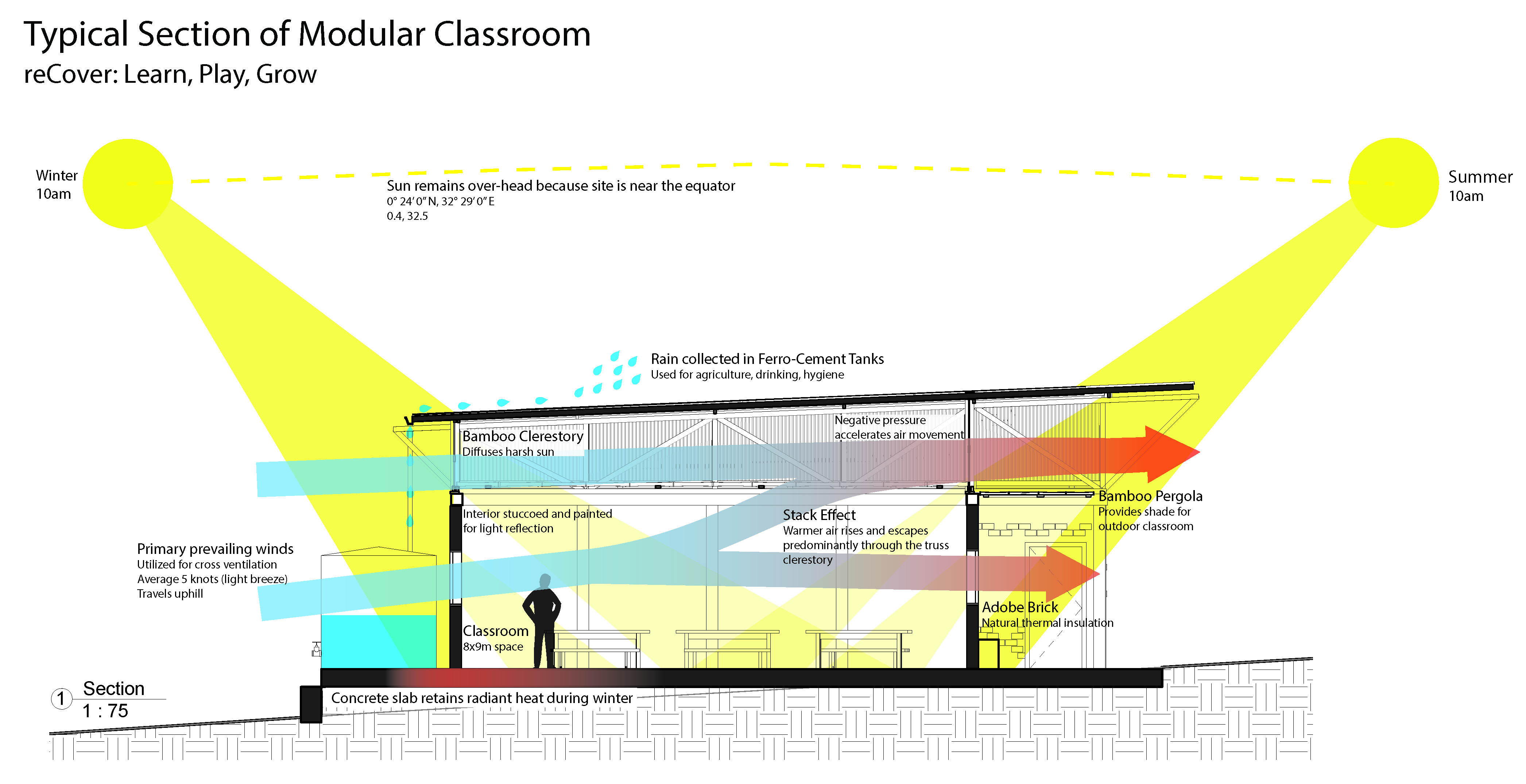 lighting architecture diagram xlr connector balanced uncategorized saman 39s systems sites and building 2012