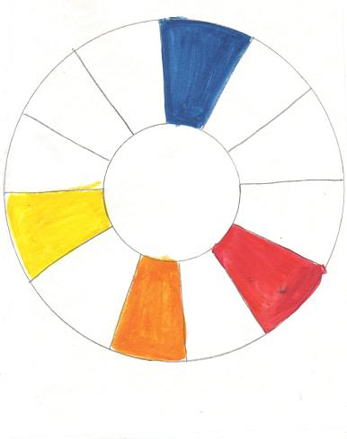 What Should I Draw Wheel : should, wheel, Creating, Color, Wheel, Starts