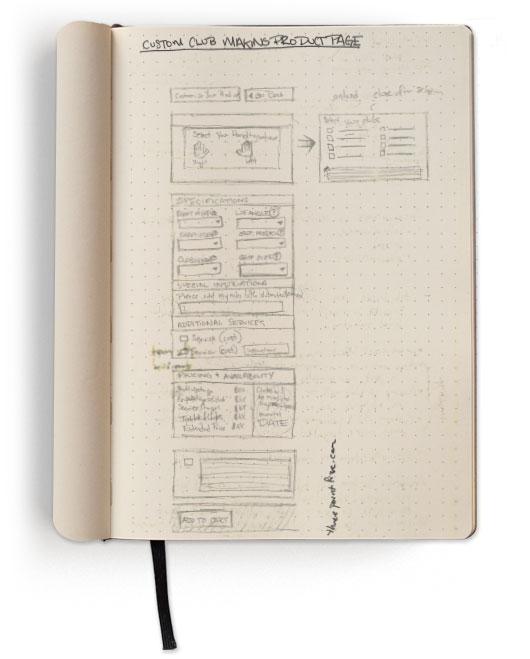 Wireframe sketch for Custom Clubmaking Widget