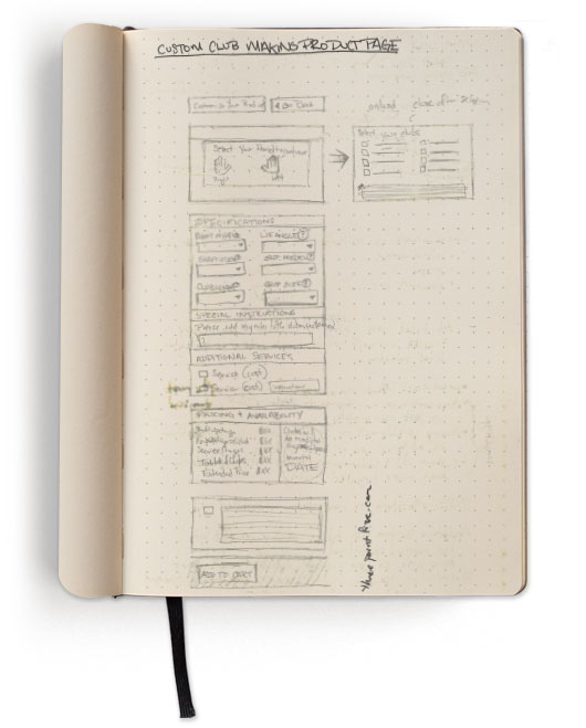 Wireframe sketch for Custom Clubmaking Widget