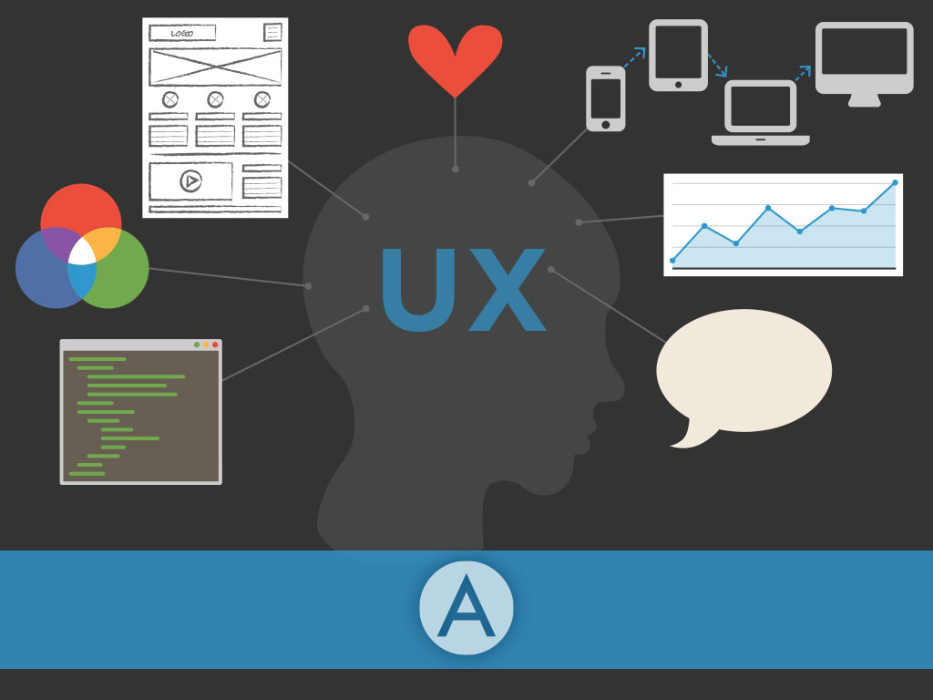 How to Become a UX Designer: Tips from my Experience