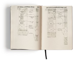 Single Post Wireframe Sketch Options