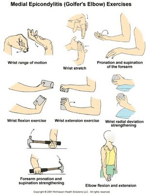 GOLFER'S ELBOW – SAMARPAN PHYSIOTHERAPY CLINIC