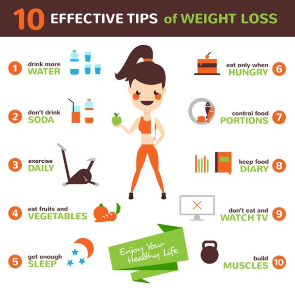 Top 12 Best Tips For Weight Loss in Obesity Disease