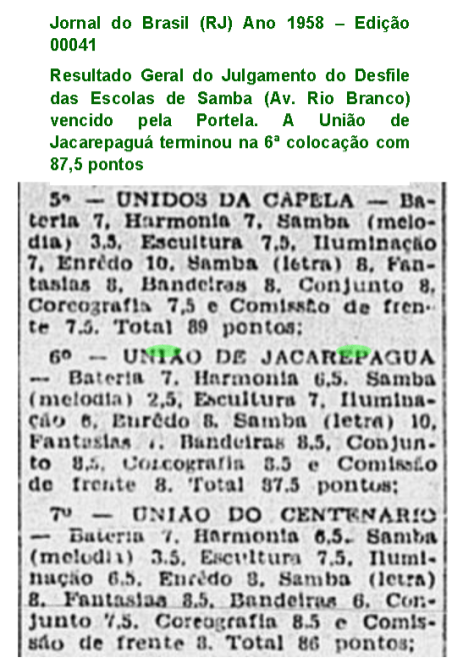 União Carnaval 1958 2