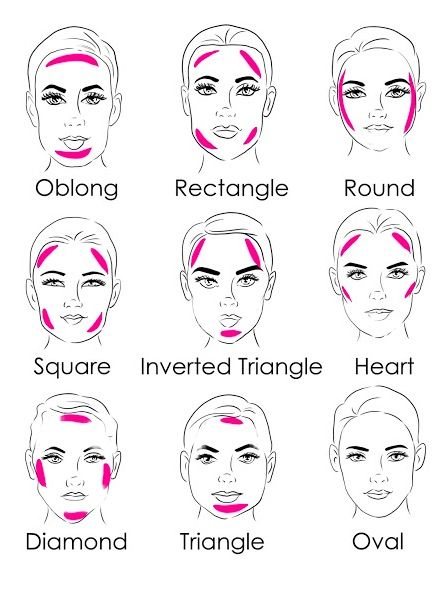 Tips for getting best results from your Avon Bronzing