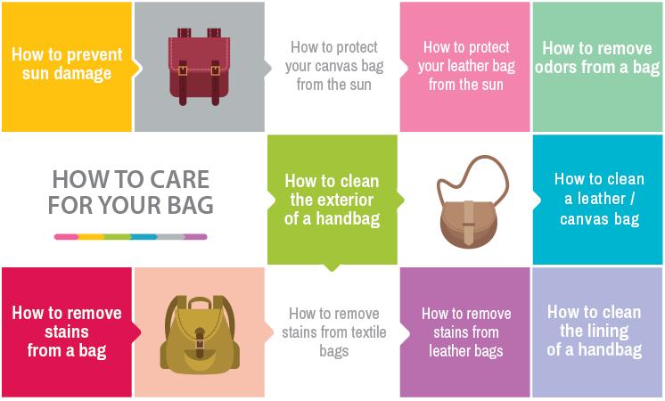 a4e88a3a37a Onderhoudsgids: hoe uw tas onderhouden