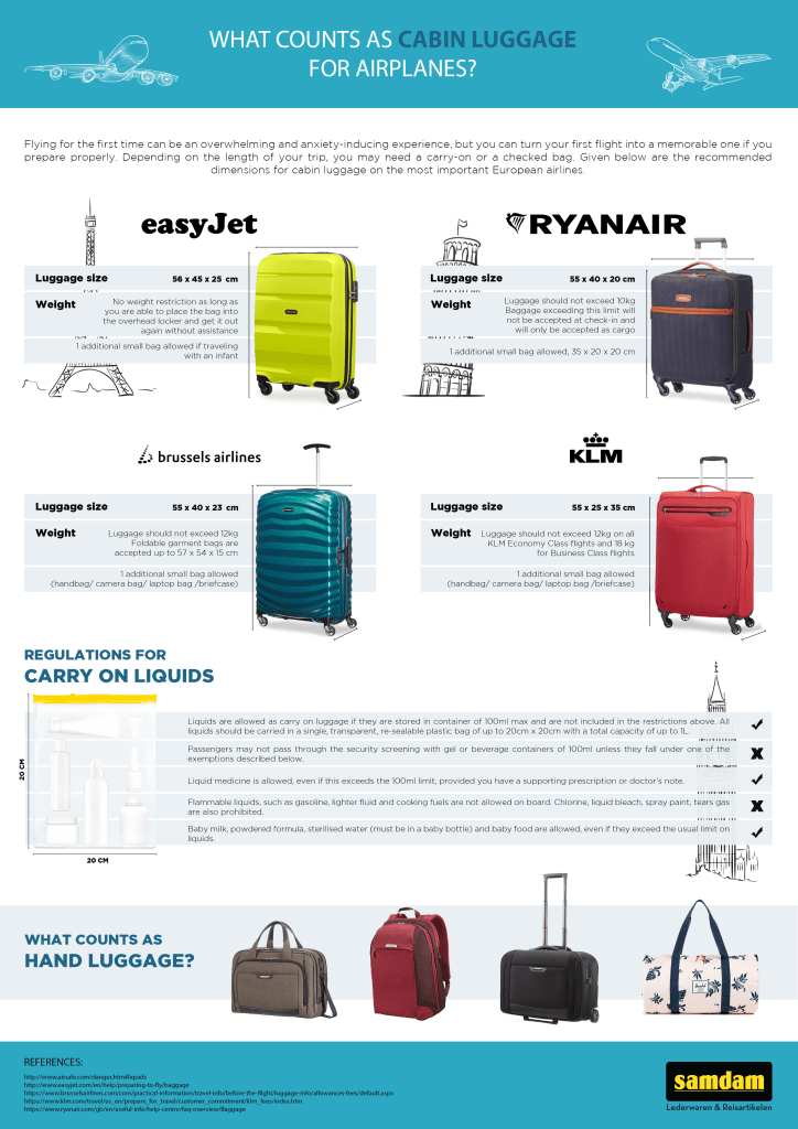 infographic-recommended-sizes-cabin-luggage