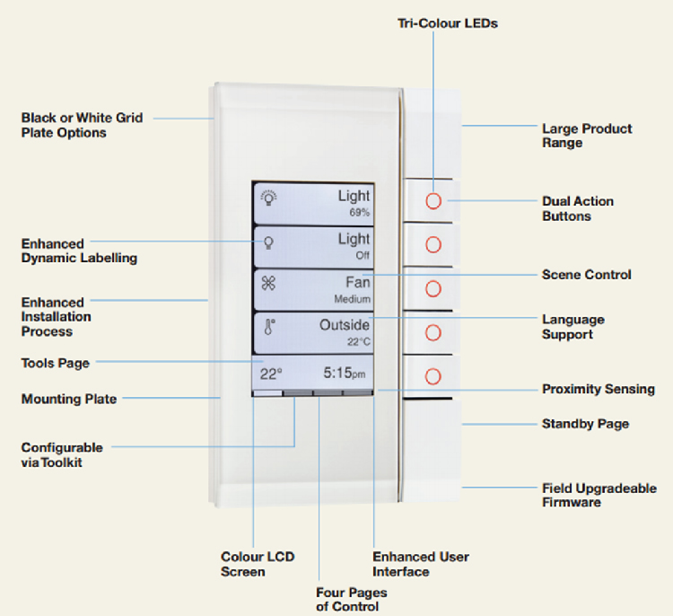 clipsal saturn switches wiring diagram kenwood excelon samelco - c-bus