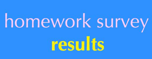 homework survey results