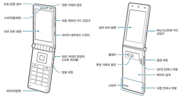 User manual reveals Galaxy Folder (SHV-E400K) specs
