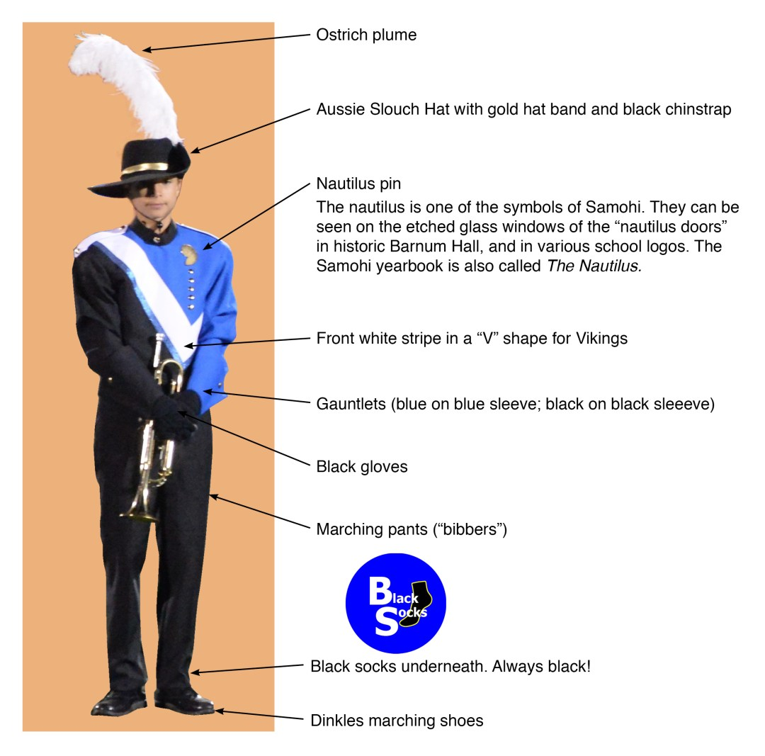Uniform Layout.jpg