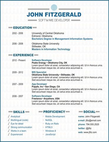 12 Great Creative Resume Jobs For Professional 2016