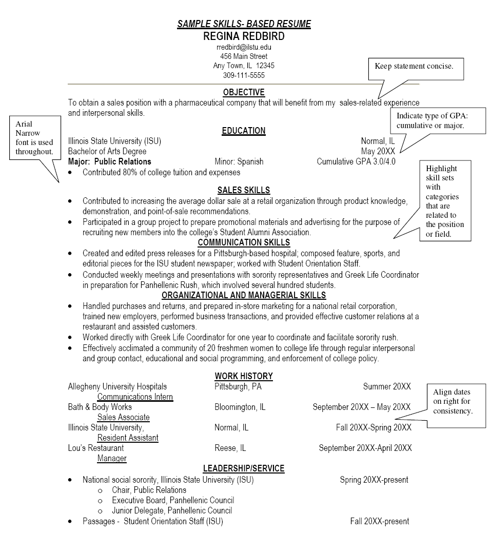 resume samples skills based