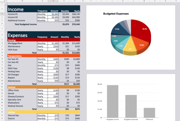 Personal Budget Expenses Spreadsheet Dave Ramsey Budget