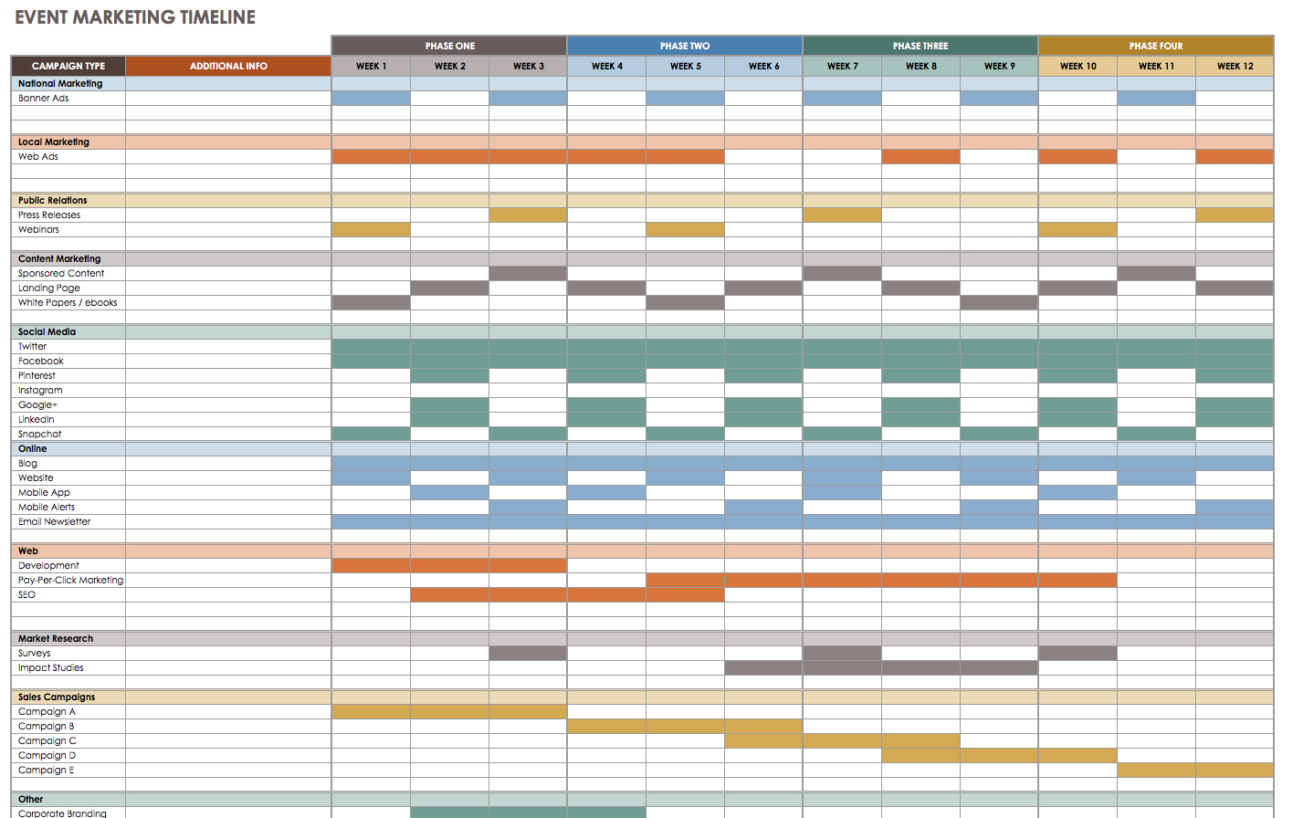 Free Event Planning Spreadsheet Excel