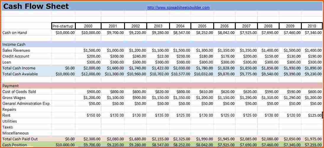 Free Cash Flow Statement Template Spreadsheet